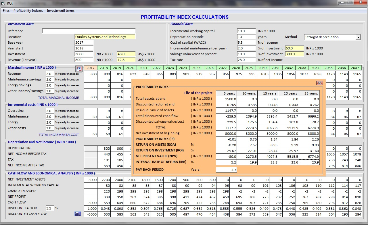 Profitability Index Calculations - Investments -