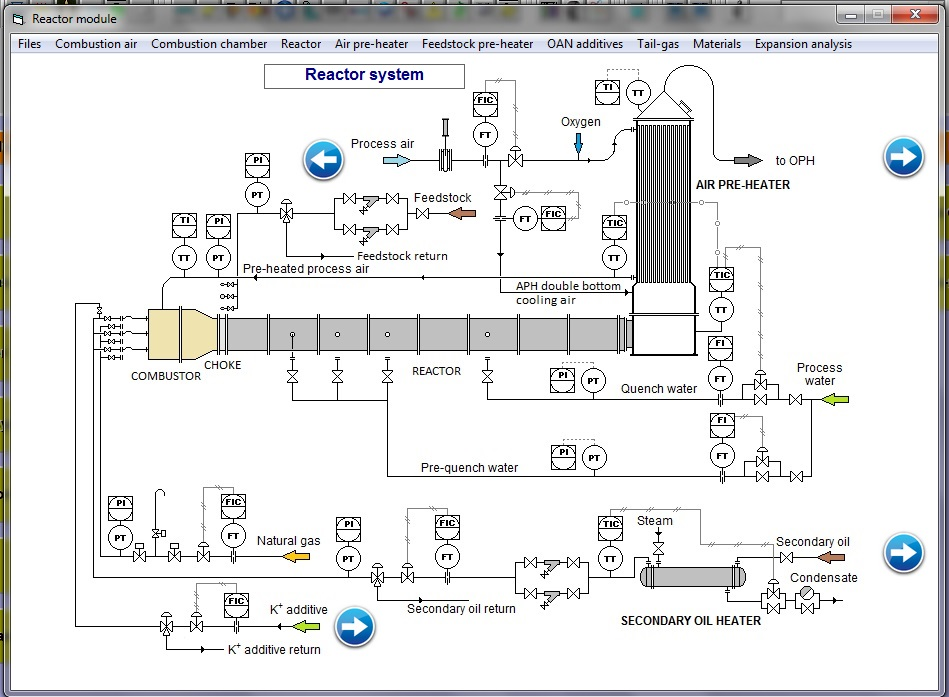Reactor module with calculation of related equipment