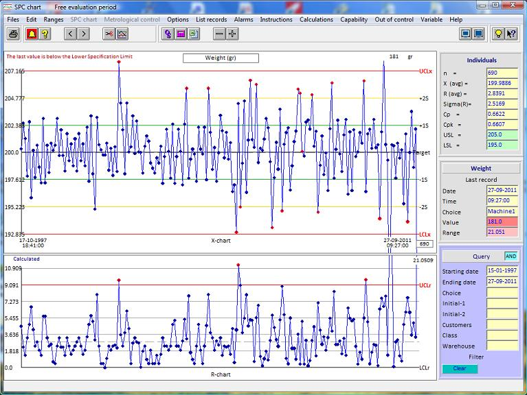 statistical process controll